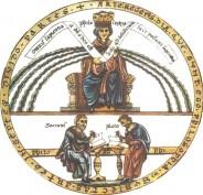 kierunki humanistyczne (filozofia fot. Wikipedia)