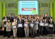 ranking uczelni perspektywy