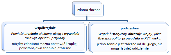 lekcja1-03