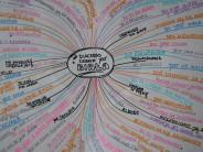 mapy myśli (fot.freeimages.com)