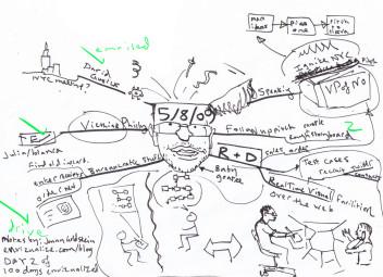 prosta mapa myśli (fot.PhotoPin.com)